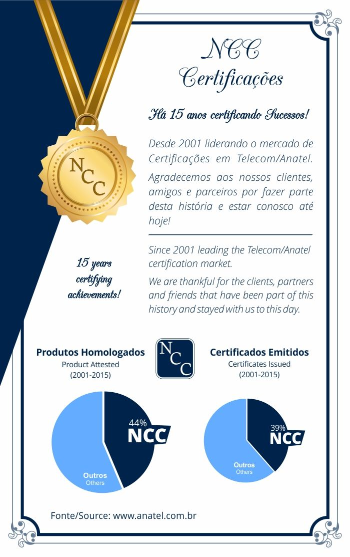 NCC, HÁ 15 ANOS CERTIFICANDO SUCESSOS! | 15 YEARS CERTIFYING ACHIEVEMENTS!